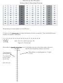 Patterns On The 100 Chart Template - Pattern Rule & Describing Patterns