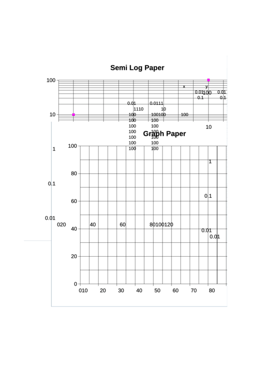 31 Semi Log Graph Paper Templates free to download in PDF