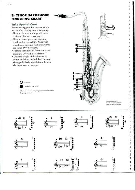 Bb Tenor Saxophone Fingering Chart