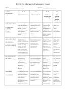 Rubric For Informative/explanatory Speech Template