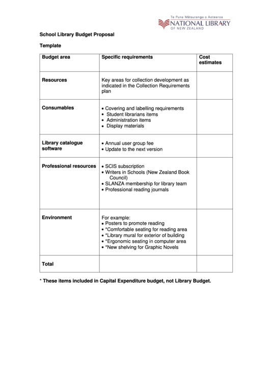 School Library Budget Proposal Template Printable pdf