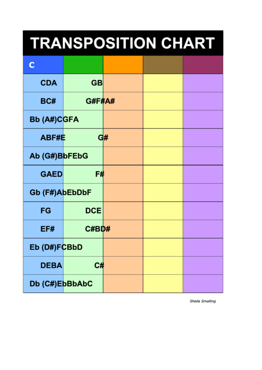 Transposition Chart