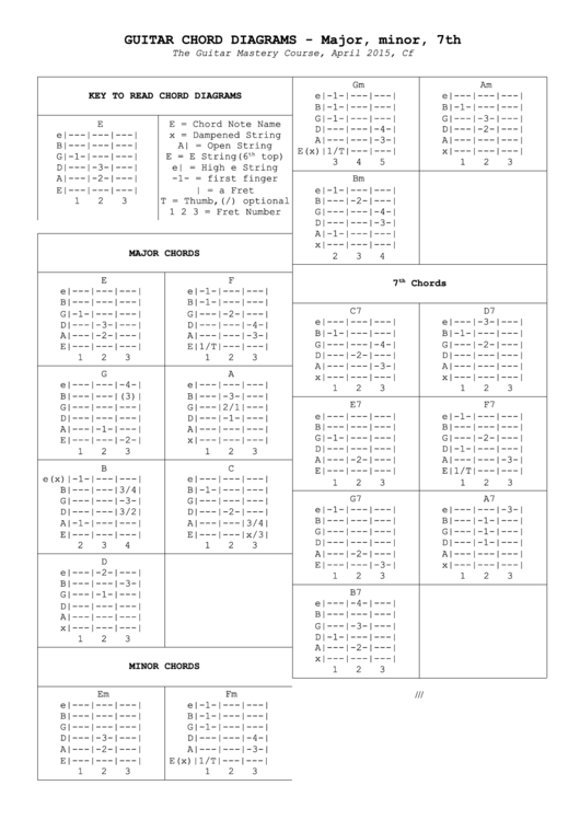 198 Guitar Chord Charts free to download in PDF
