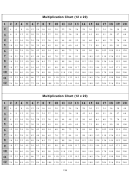 12 X 20 Multiplication Chart