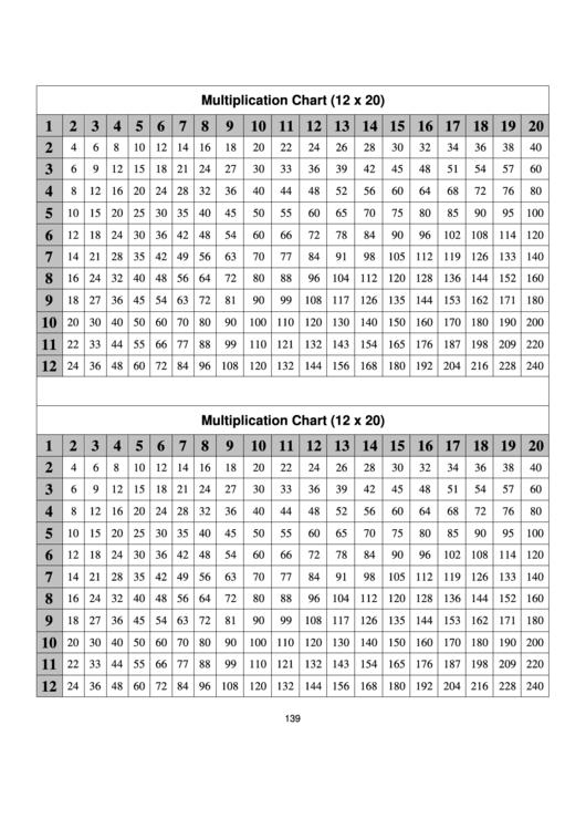 12 X 20 Multiplication Chart Printable pdf