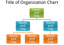 Basic Organization Chart - Multi-level Chart Template