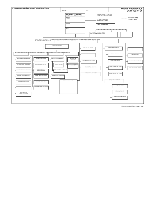 Incident Organization Chart Template printable pdf download