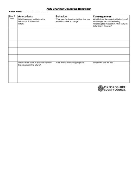 Abc Chart For Observing Behaviour Printable pdf