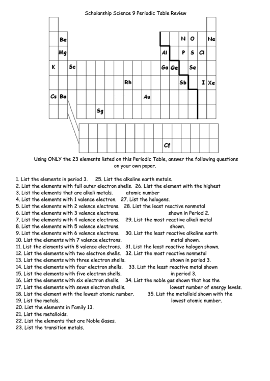 Unit 2  Atoms and the Periodic Table also Topic 1 CC Review Worksheet answers by Chez Chem   TpT further  as well atomic structure review worksheet answer key Archives   FREE furthermore Physical Science Concept Review Worksheets Regents Chemistry as well Periodic Table Trends Worksheet Pdf   Free Printables Worksheet moreover  besides  further  besides Worksheet » A Periodic Table Logic Problem Worksheet Answers further Periodic Table Puzzle Worksheet Answers   Siteraven together with Periodic Table Review Worksheet printable pdf download besides  additionally  together with Periodic Table Review Worksheet Key   Elcho Table as well . on periodic table review worksheet answers