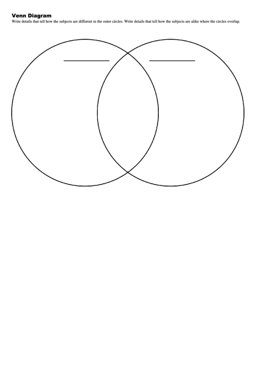 Venn Diagram Worksheet Template Printable Pdf Download