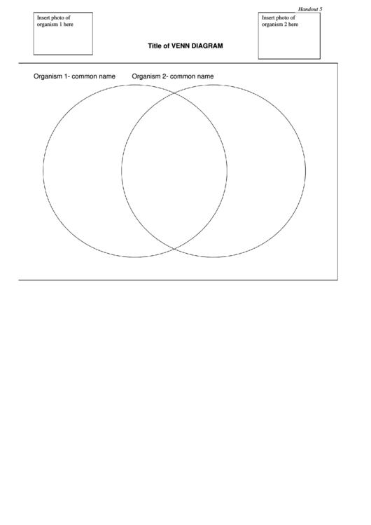 Venn Diagram Template Blank Printable Pdf Download
