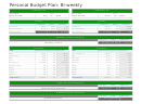 Sample Personal Bi-weekly Budget Template