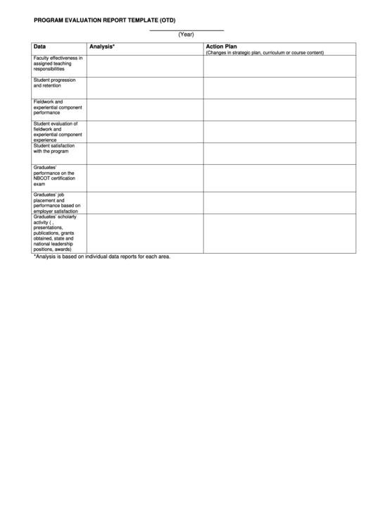 ... Awesome Program Evaluation Templates Contemporary Resume ...