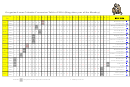 Gregorian-lunar Calendar Conversion Table Of 2016 (bing-shen Year Of The Monkey)
