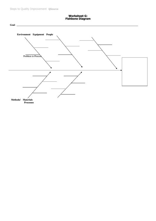 Fishbone Diagram Worksheet Template printable pdf download