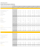 Six Years Vertical Analysis - Statement Of Financial Position/profit&loss Account