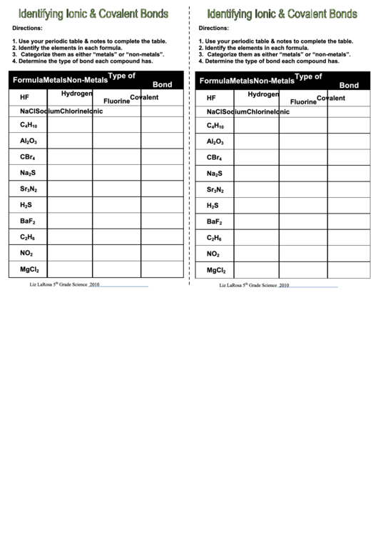 Identifying Ionic And Covalent Compounds Worksheet
