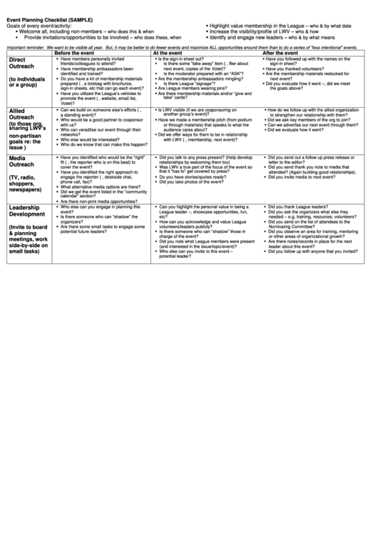 Sample Event Planning Checklist Template Printable pdf