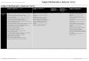 Year 7 Maths Syllabus Outline