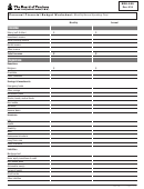 Personal Financial Budget Worksheet Template