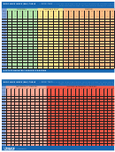 Body Mass Index (bmi) Table - Colored
