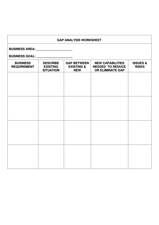 Gap Analysis Worksheet Printable pdf