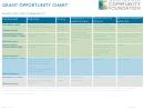 Grant Opportunity Chart