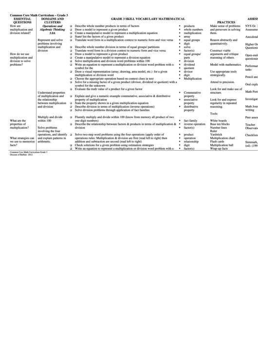 Common Core Math Curriculum