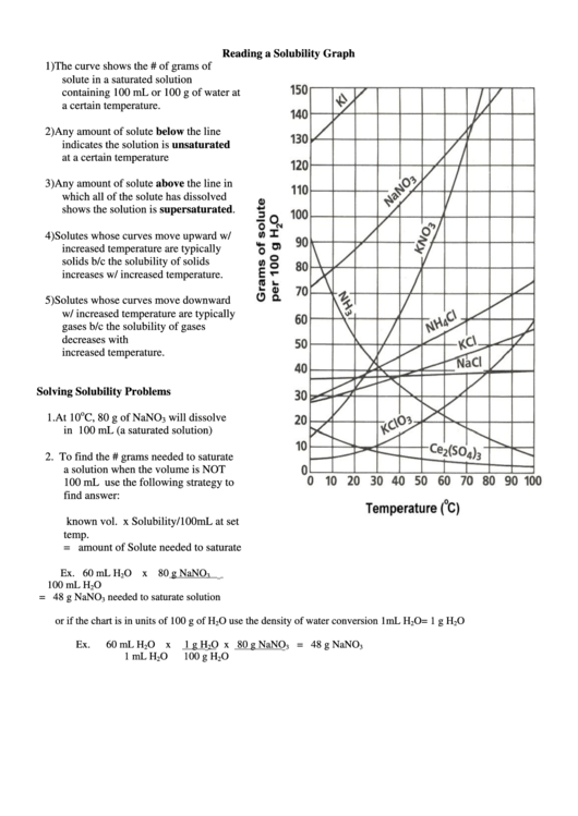 Reading The Solubility Chart Worksheet Template Printable Pdf Download