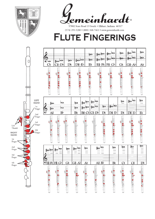 flute fingering chart printable pdf download