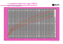 Length/height-for-age Girls Chart (pink) - Birth To 5 Years (percentiles)