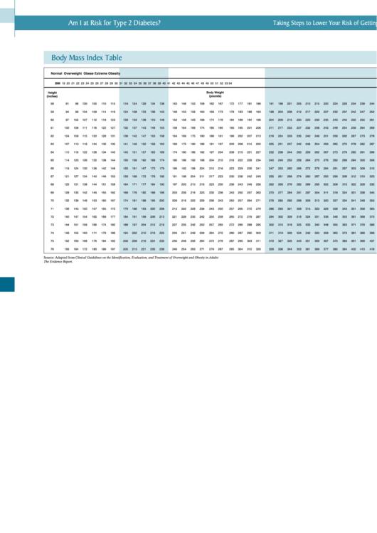Body Mass Index Table Printable pdf