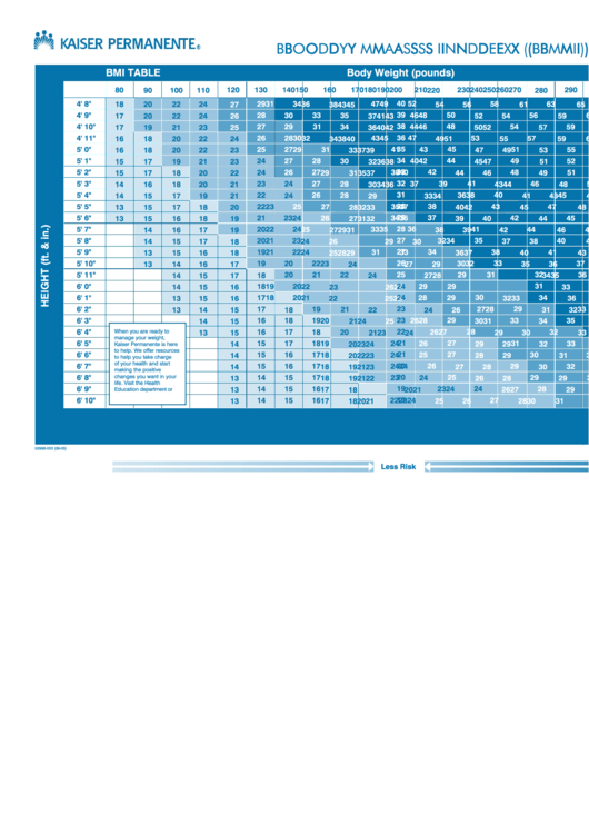 Body Mass Index (Bmi) For Adults Printable pdf