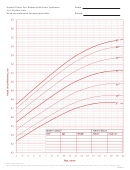 Growth Charts For Children With Down Syndrome 2 To 20 Years: Girls Head Circumference-for-age Percentiles