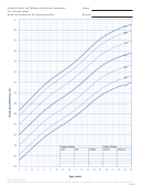 Growth Charts For Children With Down Syndrome 2 To 20 Years: Boys Head Circumference-for-age Percentiles