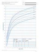 Growth Charts For Children With Down Syndrome Birth To 36 Months: Boys Head Circumference-for-age Percentiles