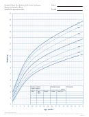 Growth Charts For Children With Down Syndrome Birth To 36 Months: Boys Weight-for-age Percentiles