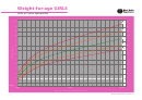 Weight-for-age Girls Birth To 2 Years (percentiles)