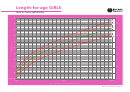 Length-for-age Girls Birth To 2 Years (percentiles)