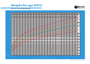 Weight-for-age Boys Birth To 2 Years (percentiles)