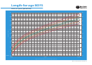 Length-for-age Boys Birth To 2 Years (percentiles)