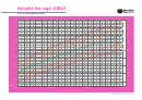 Height-for-age Chart - Girls 2 To 5 Years