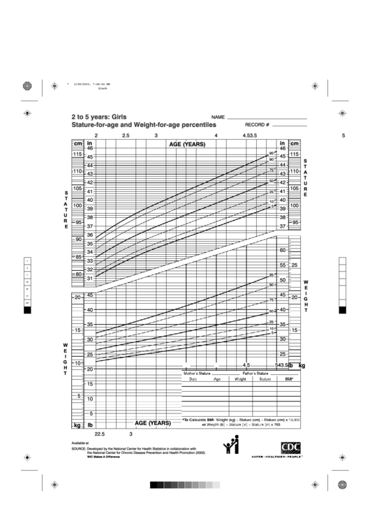 height and weight chart pdf