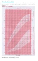 Growth Chart - Girl - 1-17 Years
