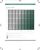 The Body Mass Index