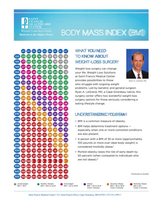 Body Mass Index (Bmi) Chart printable pdf download
