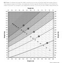Bmi Chart With Instructions