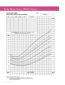 Body Mass Index (bmi) Charts - Boys And Girls