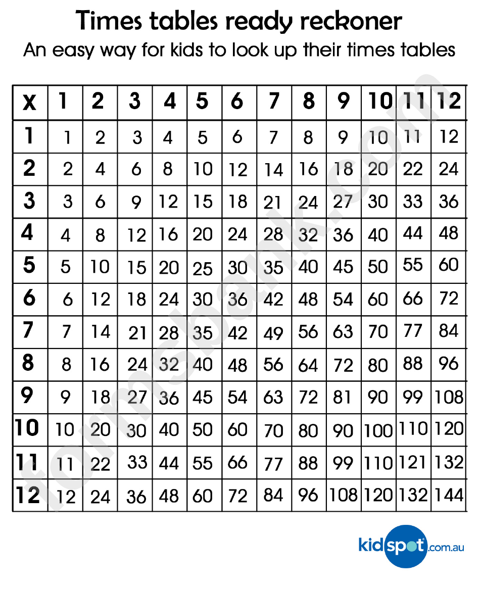 12 x 12 times table chart printable pdf download for 12 x 12 times table