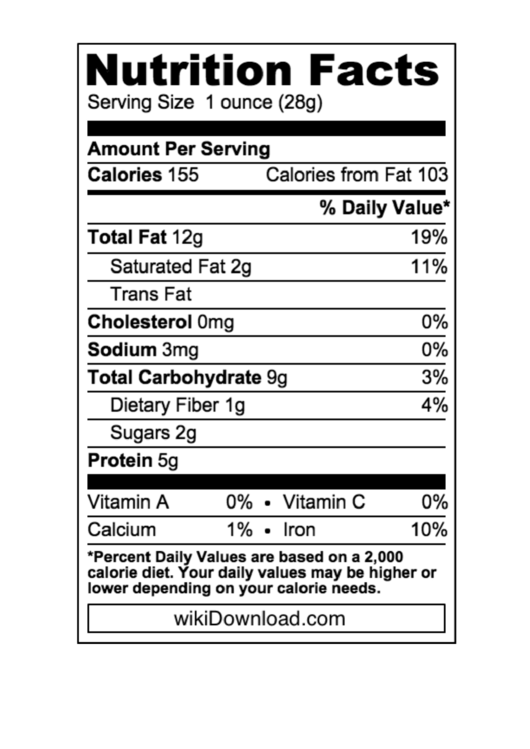 top 6 nutrition facts templates free to download in pdf format